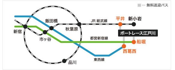 江戸川競艇場の電車アクセス -特徴・稼げる・攻略・ボートレース江戸川・江戸川競艇場・公式・予想-