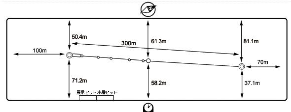 江戸川競艇場の水面図 -特徴・稼げる・攻略・ボートレース江戸川・江戸川競艇場・公式・予想-