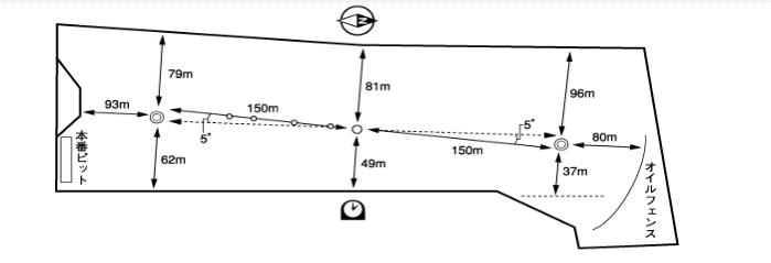 平和島競艇場の水面図  -特徴・稼げる・攻略・ボートレース平和島・平和島競艇場・公式・予想-