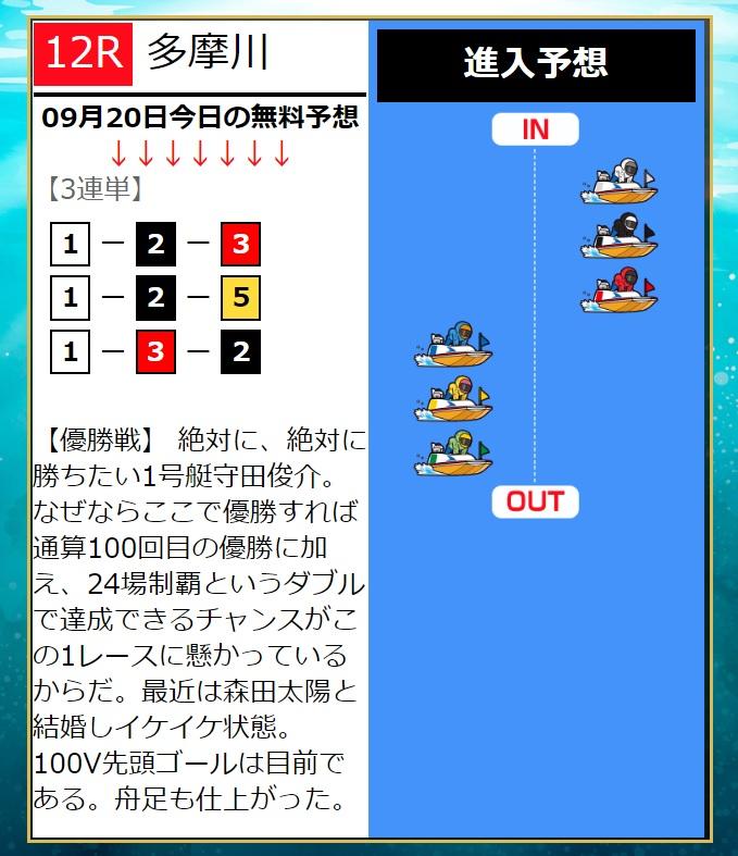 優良競艇予想サイト ブルーオーシャンの無料予想 ブルーオーシャン 競艇 口コミ