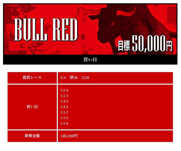 競艇予想サイト【競艇BULL(競艇ブル)】実際にプランに参加・検証してみた! –競艇予想サイト・口コミ・稼げる・BULL・競艇・ブル・優良・悪徳–