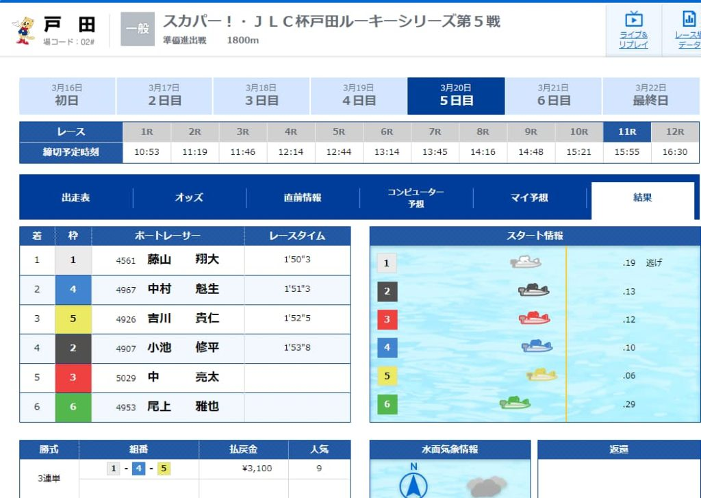 競艇予想サイト ボートパイレーツ(BOATPIRATES)実際にプランに参加・検証してみた! -口コミ・的中・評判・稼げる・当たらない・詐欺-