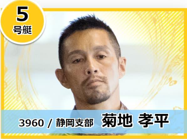 G1!福岡チャンピオンカップ(CHAMPIONCUP)開設68周年記念競走ドリーム戦まとめ